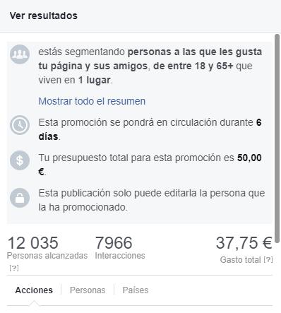 resultados anuncios en facebook